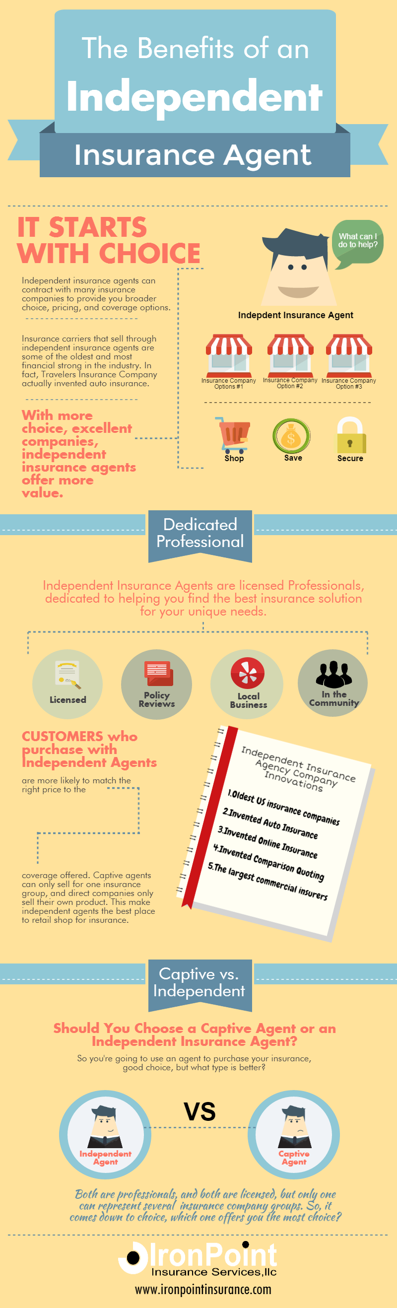 Benefits of an Independent Insurance Agent